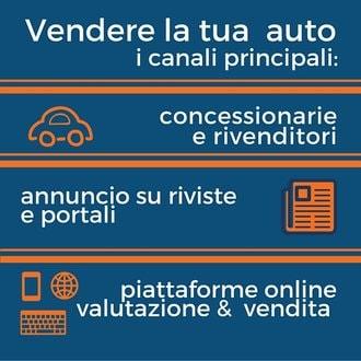 modalità di vendita dell'usato auto